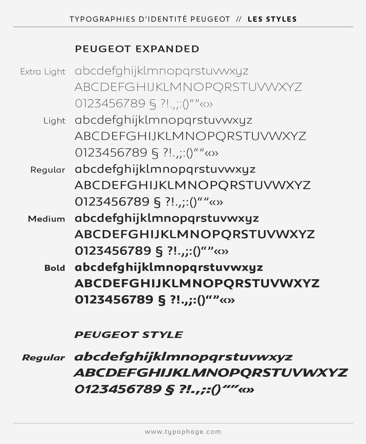 Typographies d'identité Peugeot Spécimen de caractères. Les Styles.