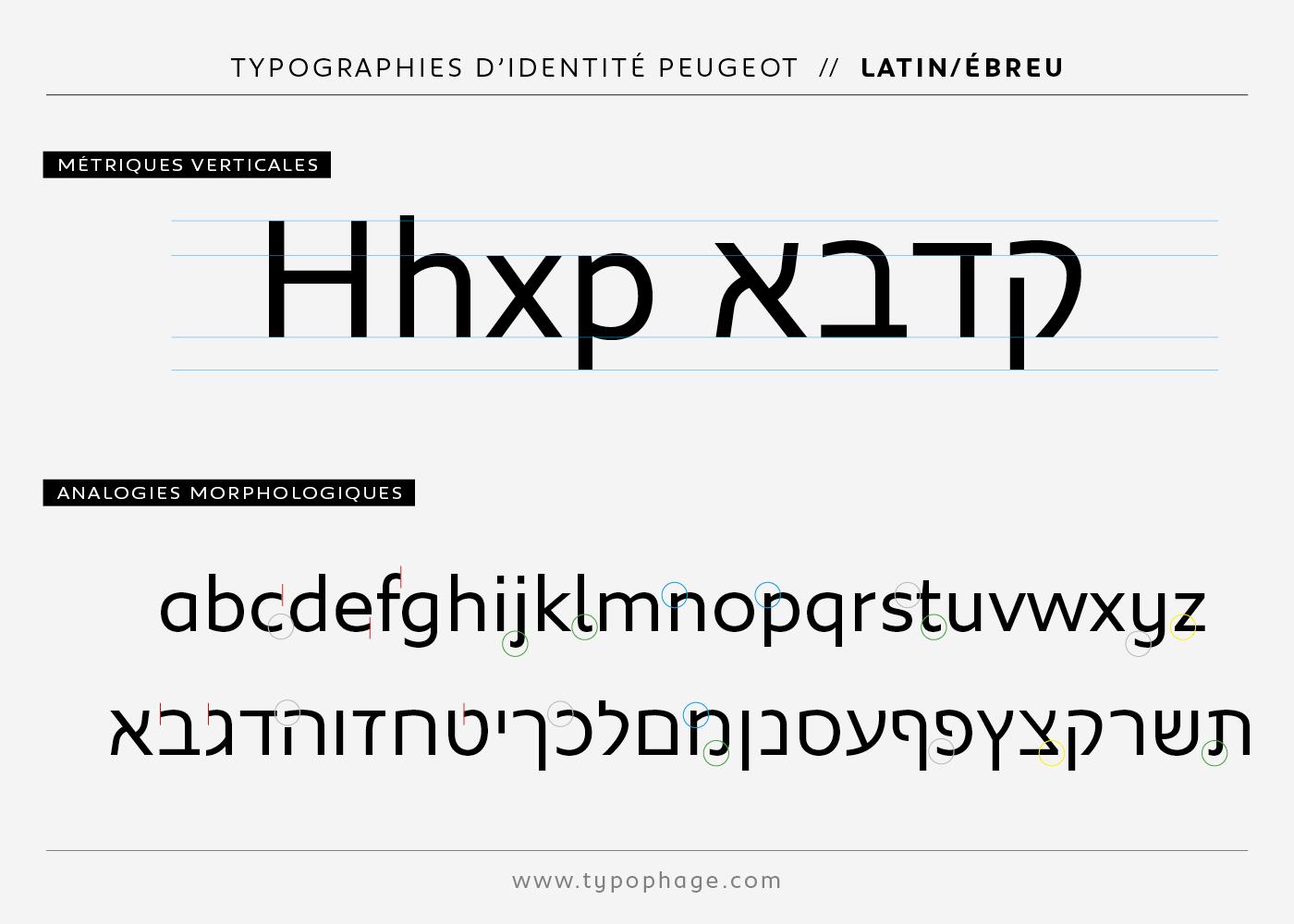 Typographies d'identité Peugeot. Spécimen de caractères versions hébreux.