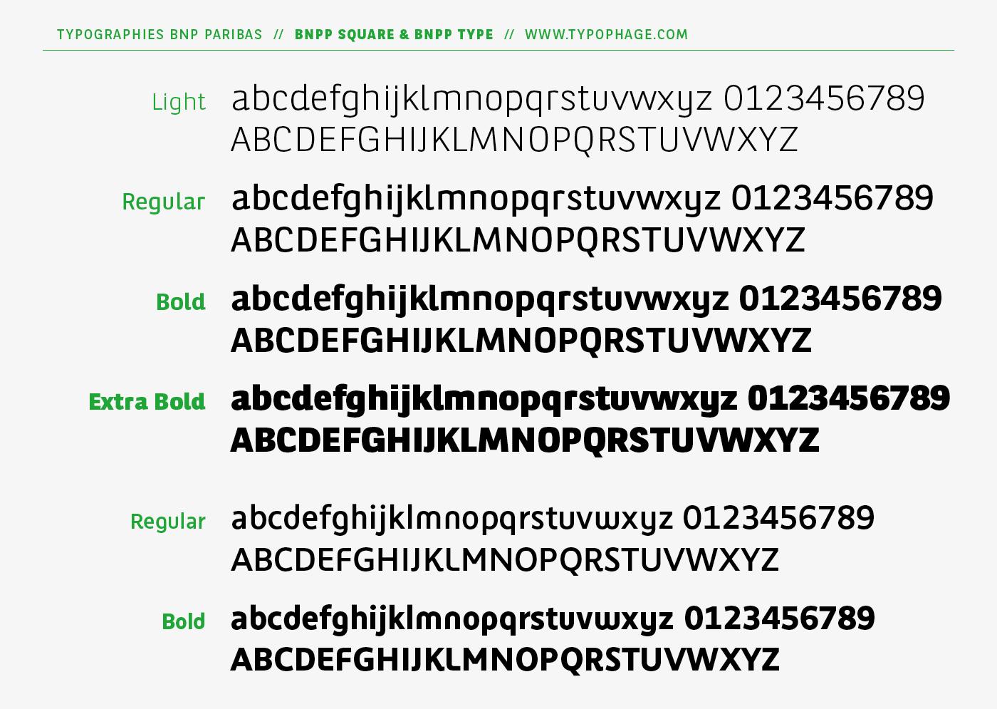 Typographies d'identité BNP Paribas. Alphabets exclusifs par Christophe Badani, www.typophage.com.