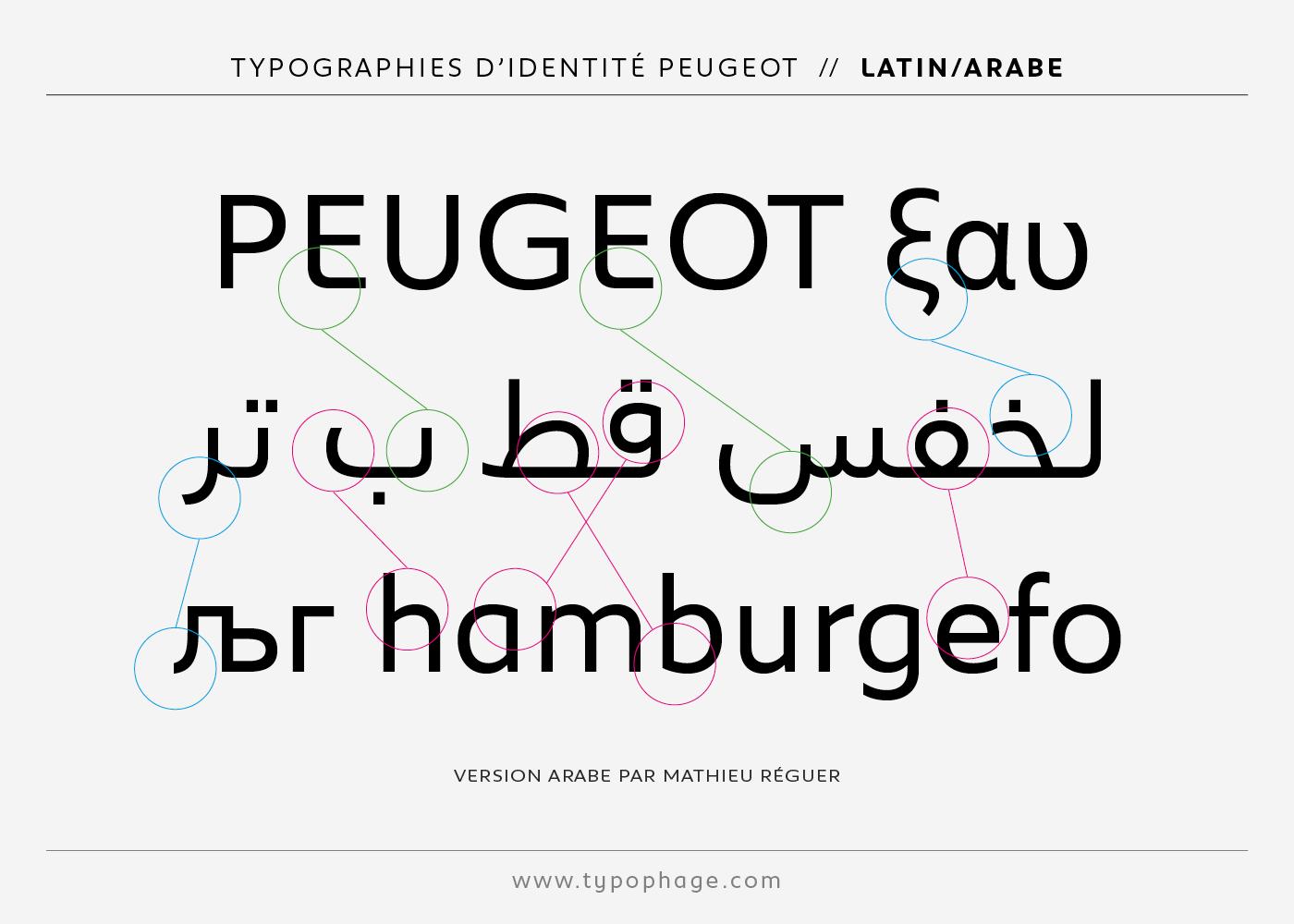 Typographies d'identité Peugeot Spécimen de caractères, versions arabes.